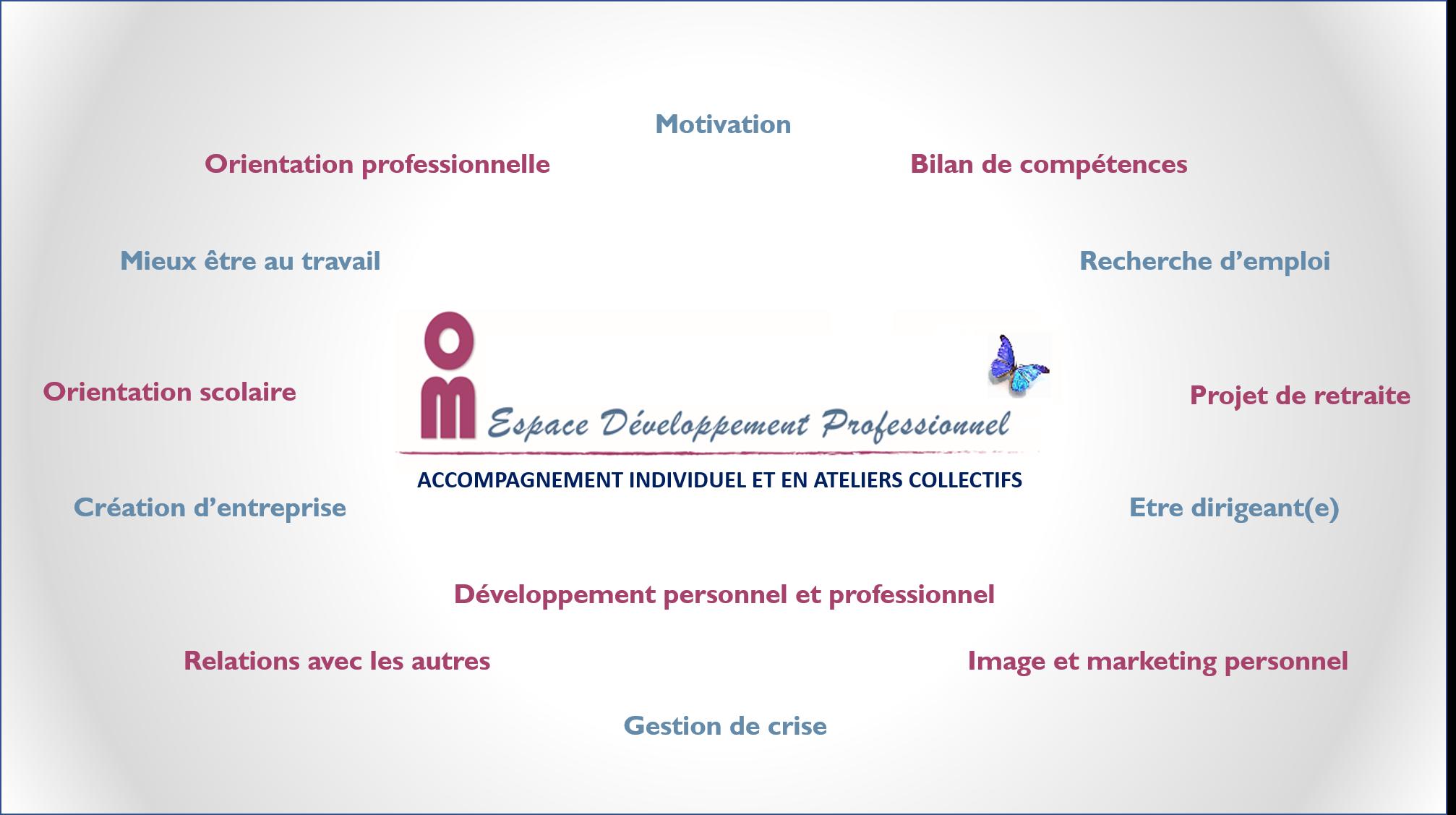 Espace Développement Professionnel Le Crès